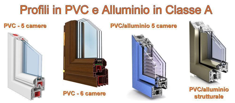 Lucca serramenti preventivo di costo e prezzi online for Costo finestre pvc